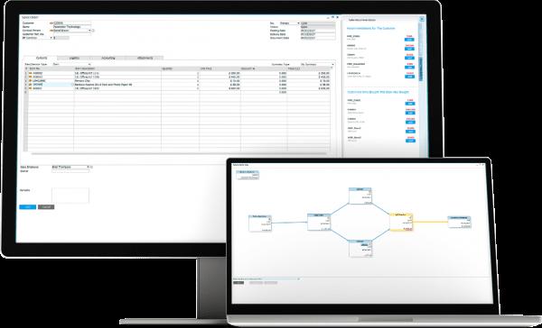 SAP Business One - ERP Software