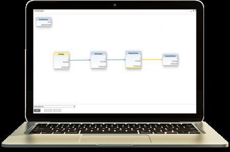 ERP Software für kleine und mittlere Unternehmen: SAP Business One Einkauf auf www.business-one-consulting.com