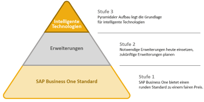 Pyramide_neu_kleiner